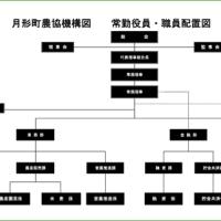 機構図.xls